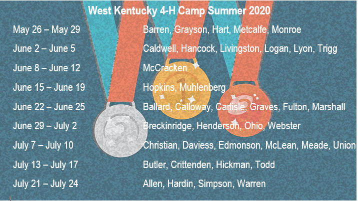Summer Camp Schedule 2020